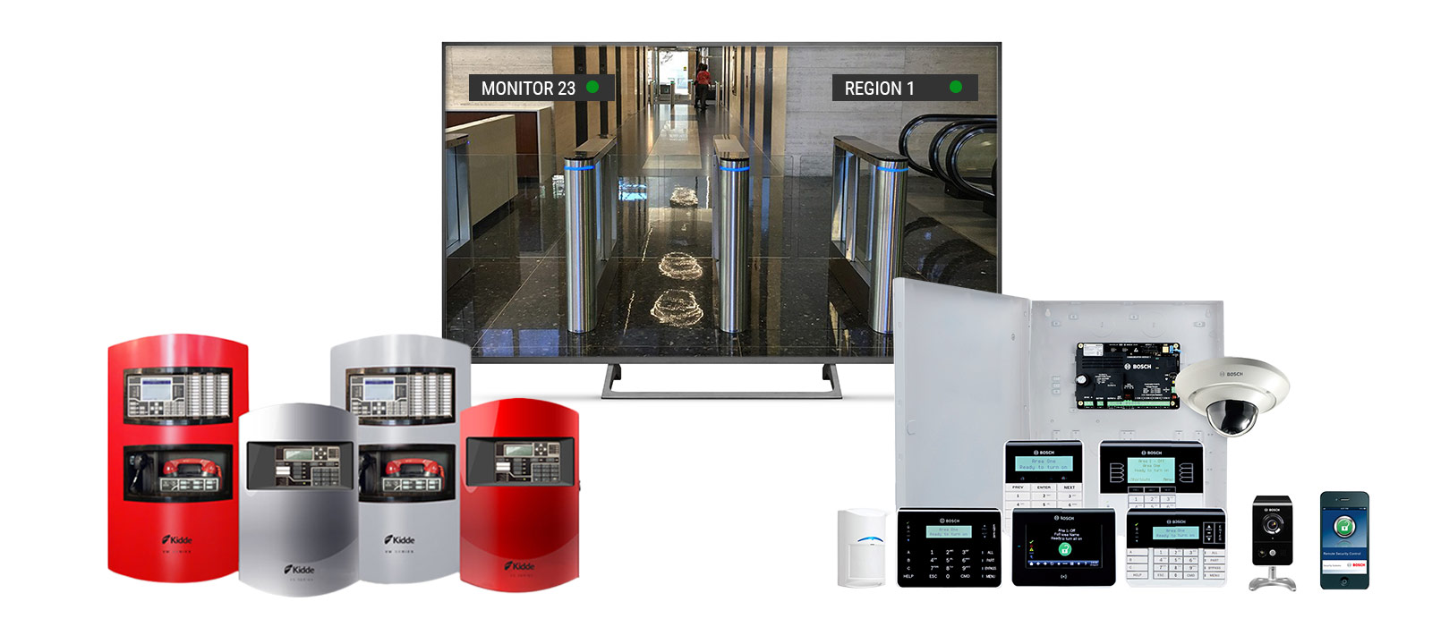 Fire and Burglar Alarm Monitoring Integration